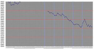 200805-07体重推移.JPG